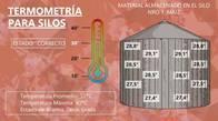 Soluciones De Monitoreo Remoto Para El Agro-Termometria
